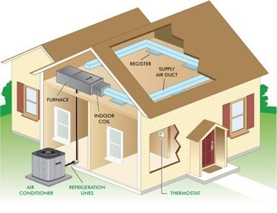 new-home-owner-hvac-incentives